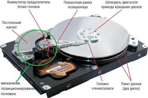 Пропал раздел диска в windows 7 10